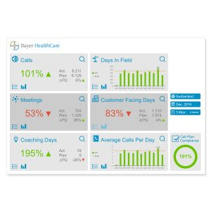 fd-work-infografik-bayer-dashboard-health-care