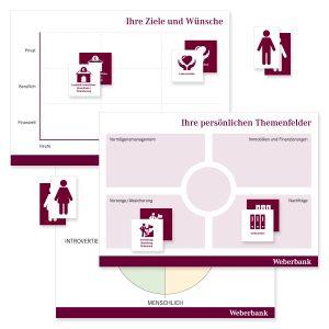 fd-work-infografik-weberbank-lebensplan